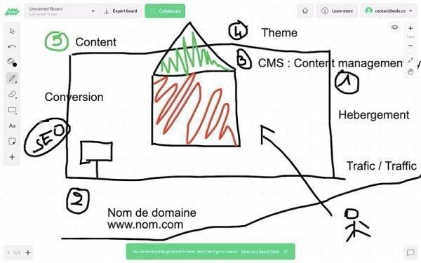SEO creation site web