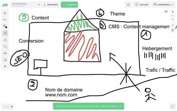 Site web lent