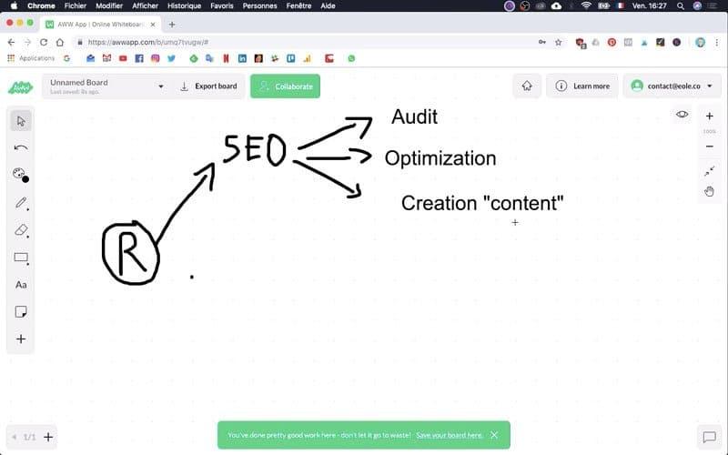 Source de revenus Audit optimization creation