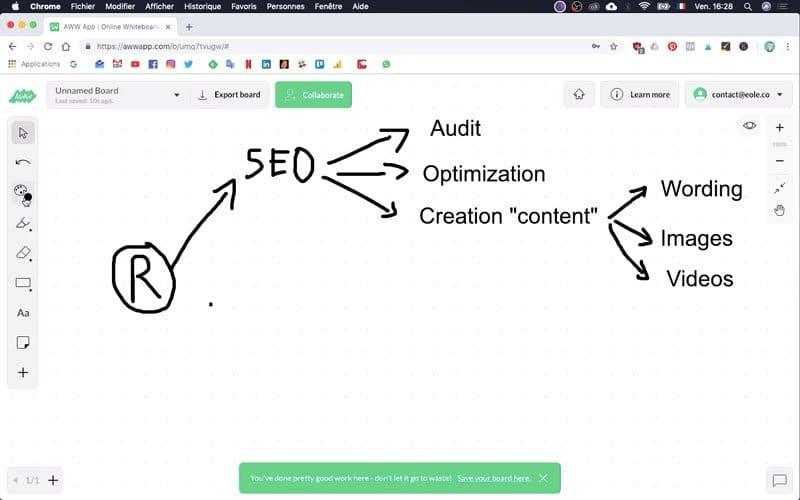 Sources de revenus redaction web creation visuels et videos