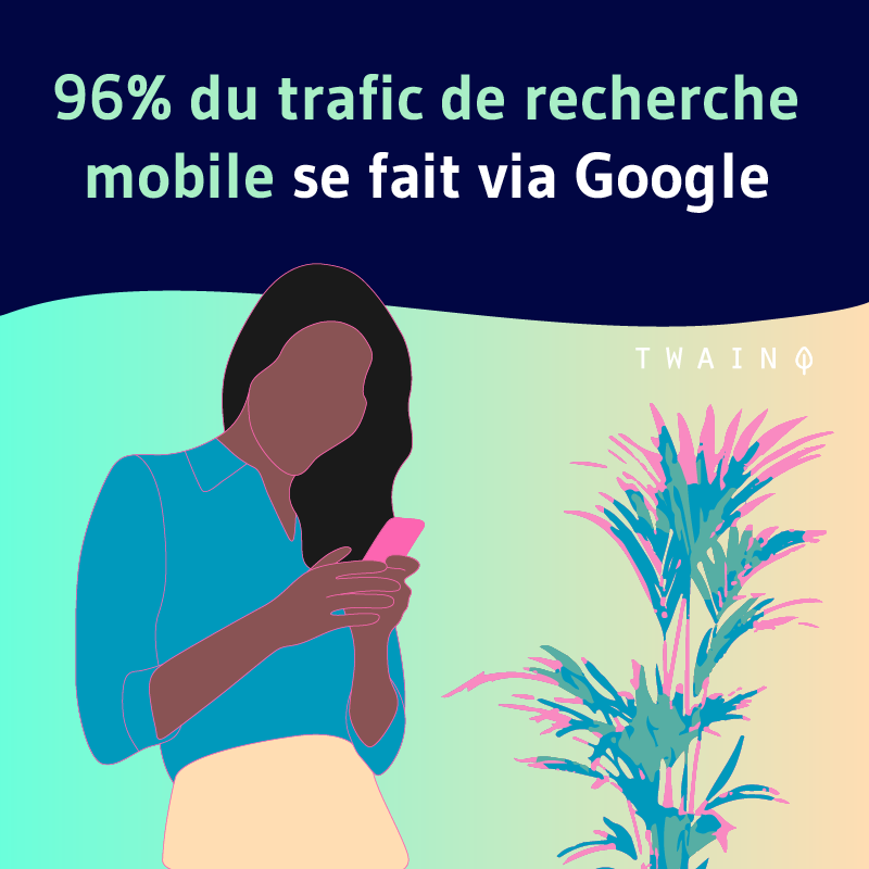 96 du trafic sur mobile via de Google 2