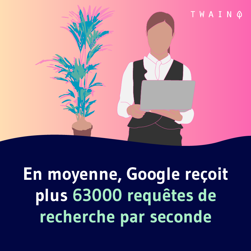 En moyenne Google recoit 63 000 requetes par seconde 2