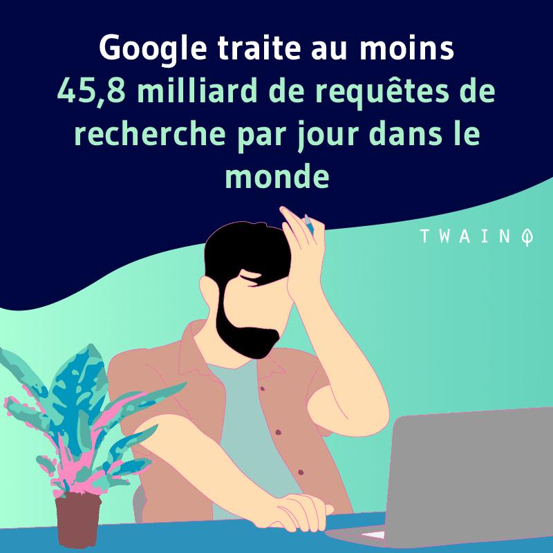 Google trainte au moins 45 milliards de requete par jour dans le monde 2