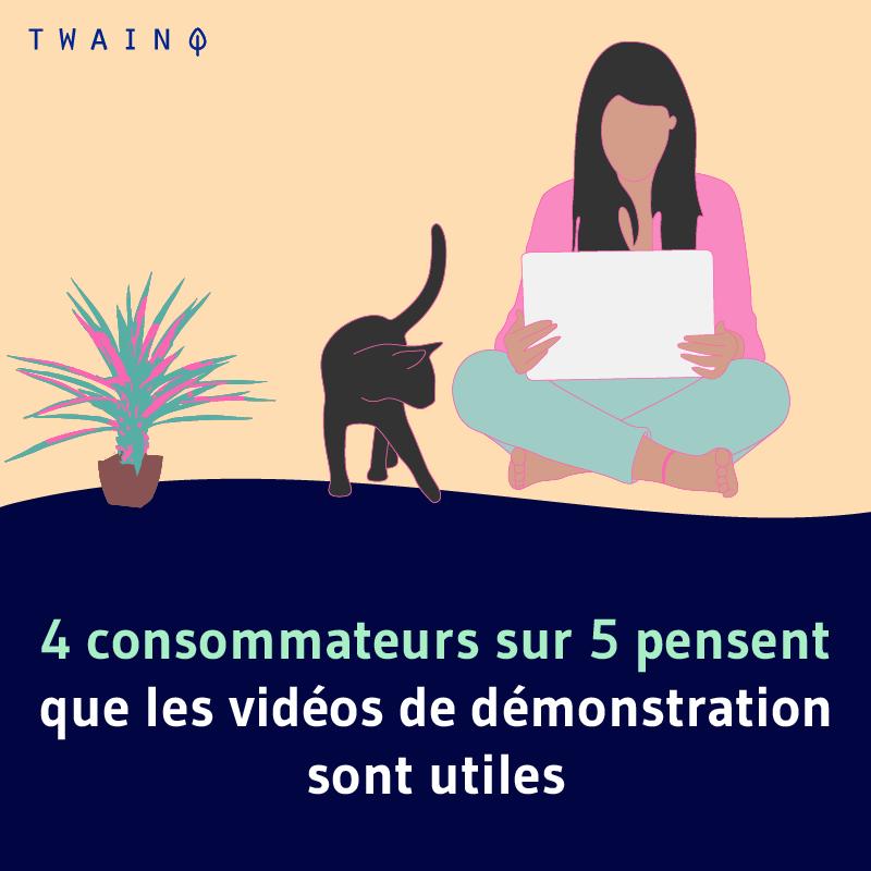 4 consommateurs sur 4 pensent que les videos de demonstrations sont utiles