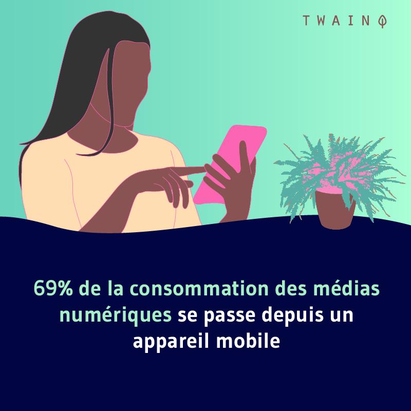 69 de la consommation des medias numeriques se passe depuis le telephone