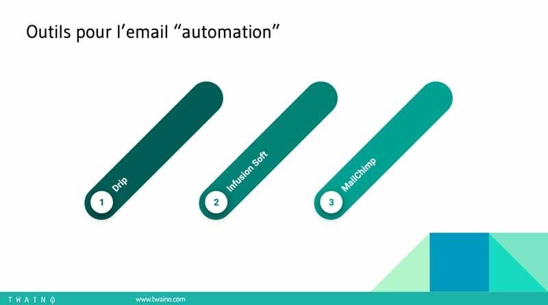 7 Outils pour email automation