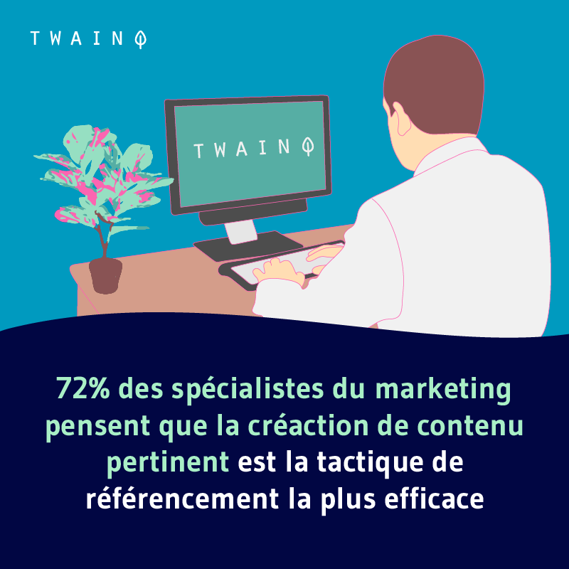 72% des specualsites du marketing pensent que la creation de contenu pertinent est la tactique de referencement la plus efficace