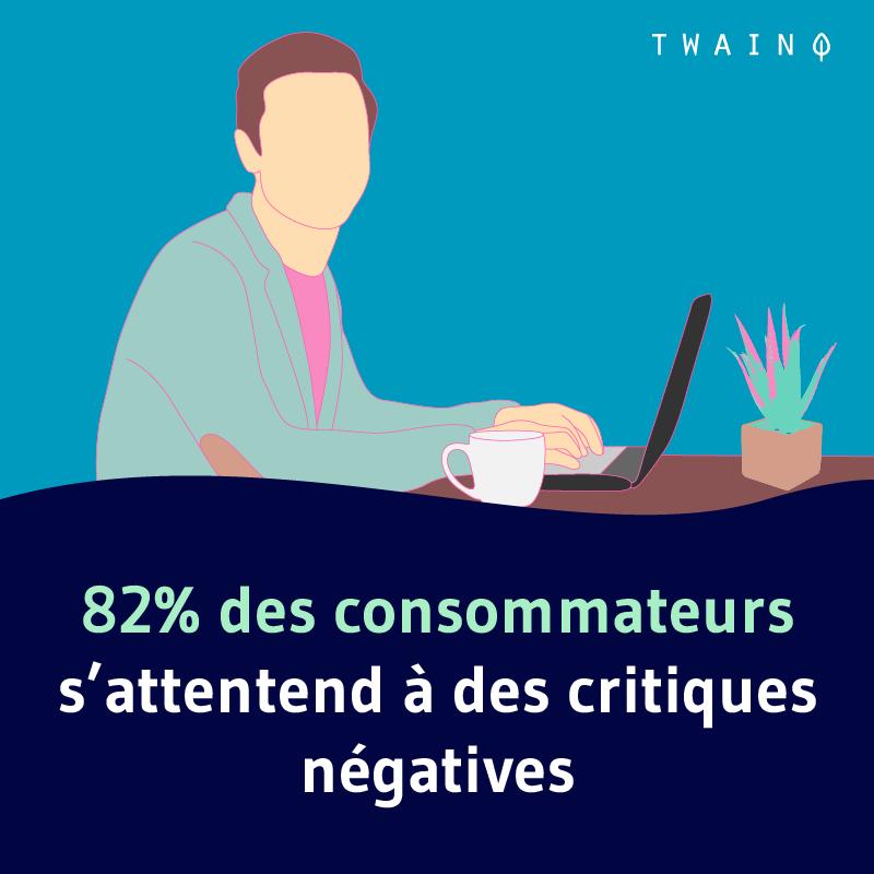 82 des consommateurs sattendent a des avis negatifs