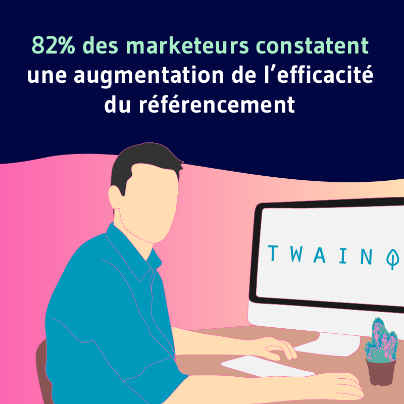 82 des marketeurs constatent une efficacites du referencement