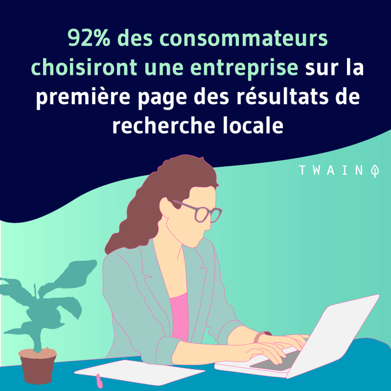 92-des-consommateurs-choisiront-une-entreprise-sur-la-première-page-des-resultats-de-recherche-locale-3