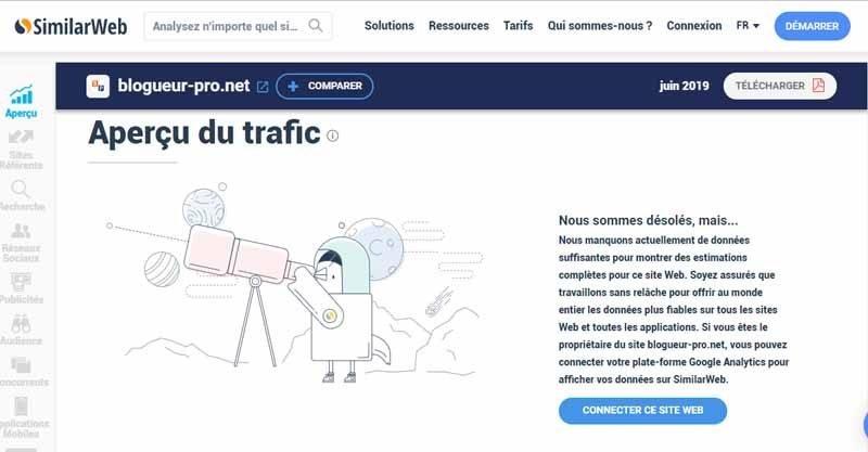 Aperçu du trafic chez Similar Web