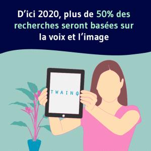 En 2020 50 des recherches seront vocales et images