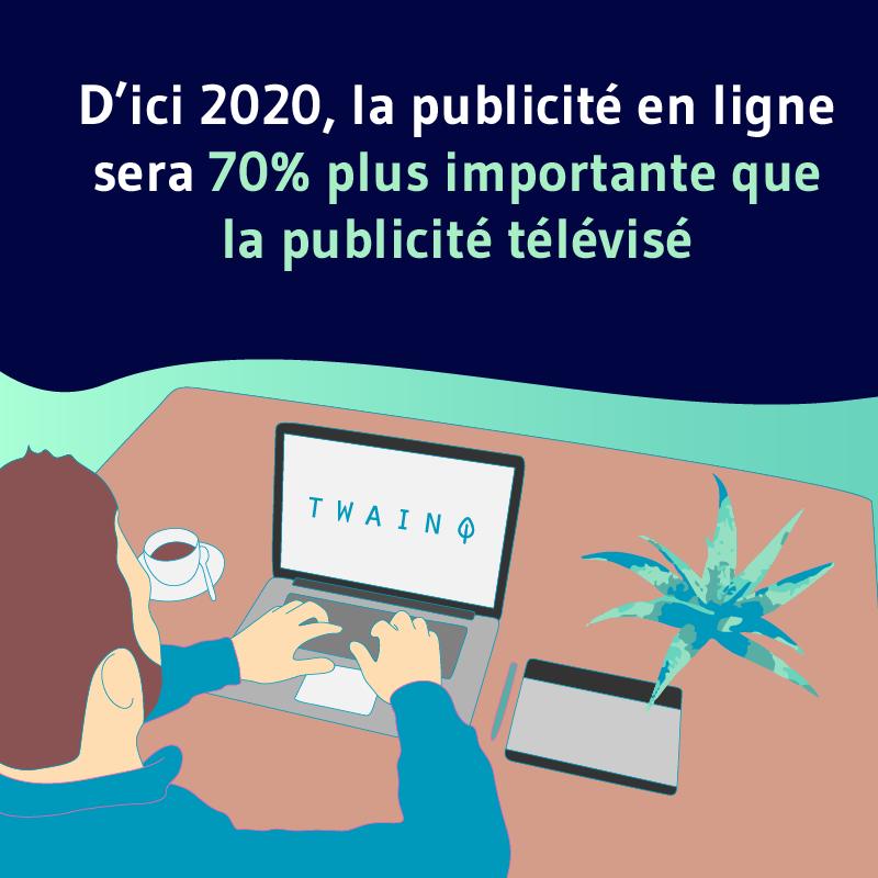 En 2020 la publicite en ligne sera 70 plus grosse que publicitie tv