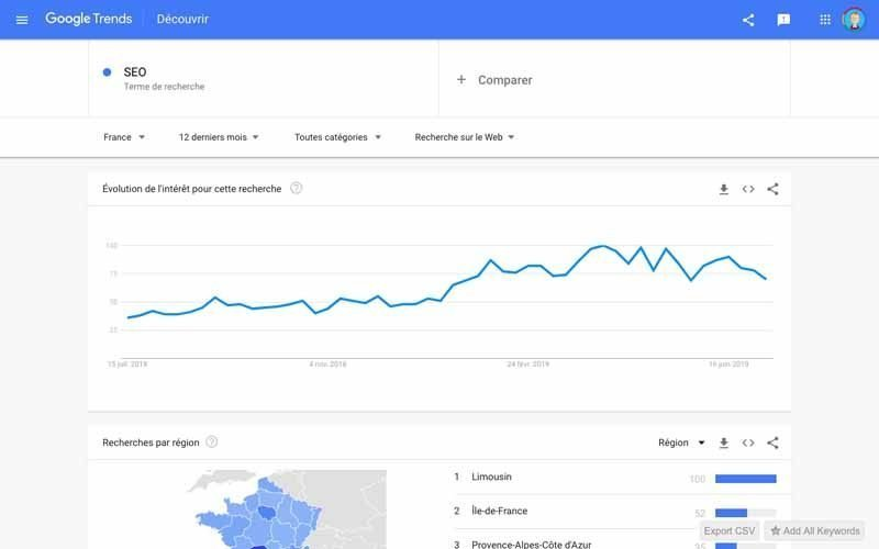Google trends SEO definition