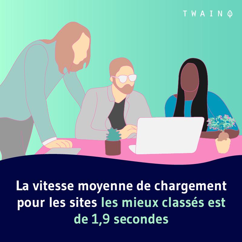La vitesse moyenne des sites les mieux classes est moins de 2 secondes