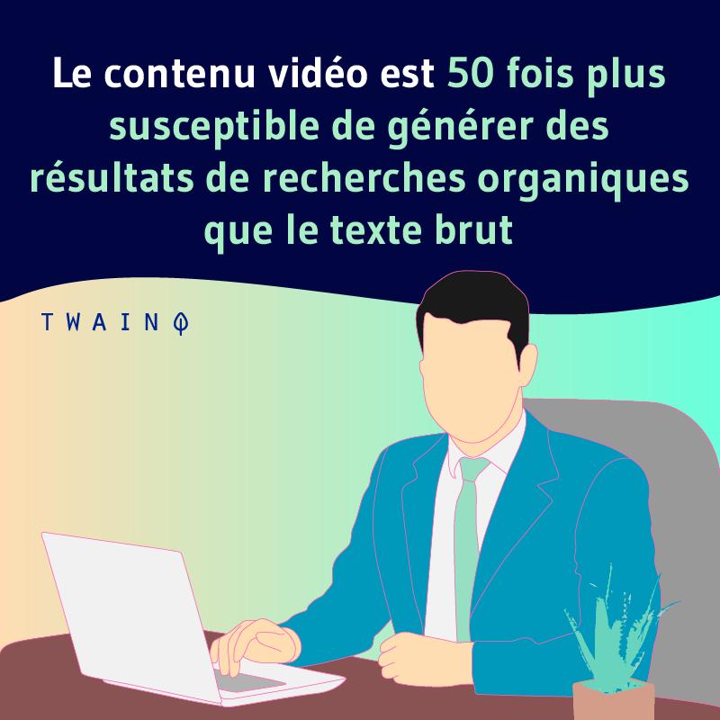 Le contenu video est 50 fois plus susceptible de generer des resultats de recherches organiques que le texte brut