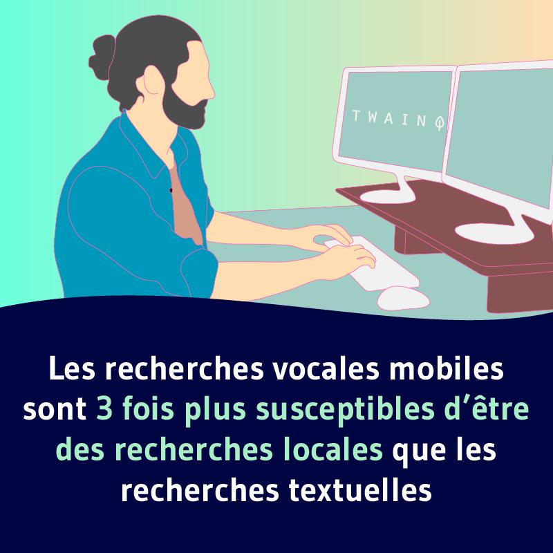Les recherches vocales mobiles sont 3 fois plus susceptibles detre des recherches locales que les recherches textuelles