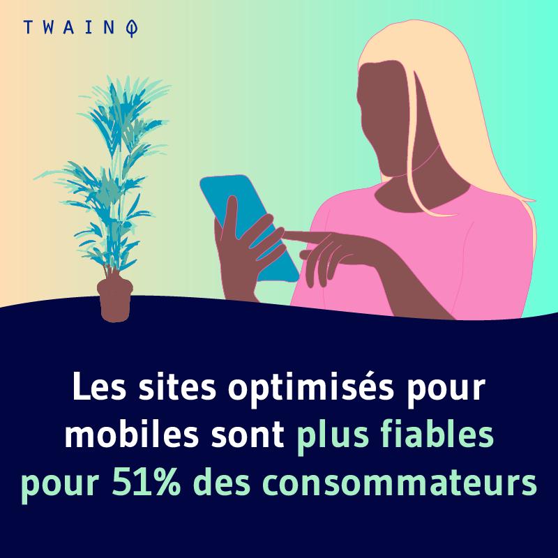 Les sites optimisés pour mobiles sont plus fiables pour 51% des consommateurs