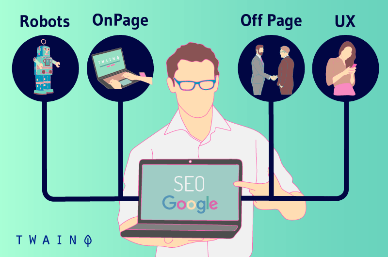 SEO Robots on page Off Page
