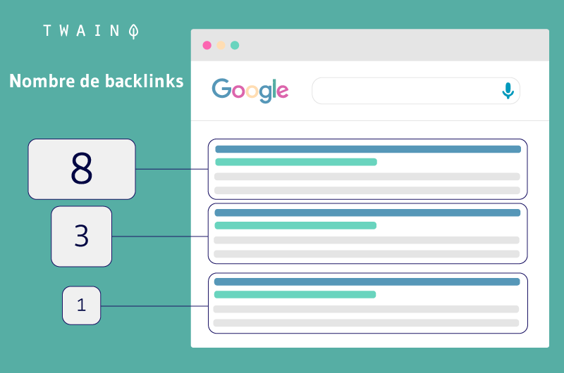 Nombre de backlinks va impacter le classement dans Google