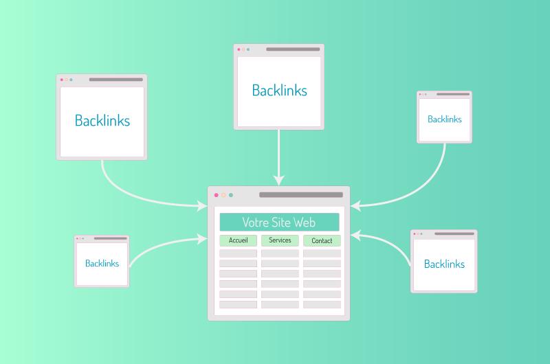 Relation site web et backlink