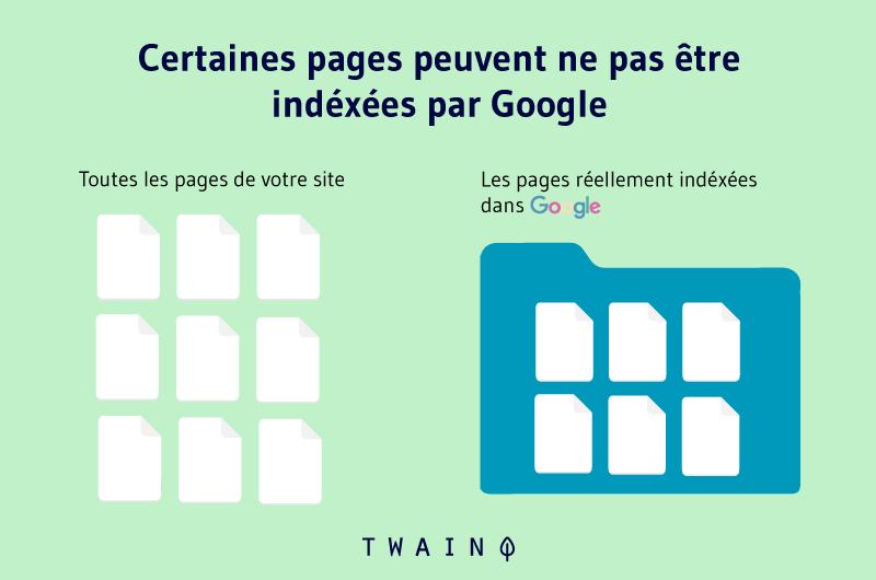 Certaines pages peuvent ne pas être indexées par Google