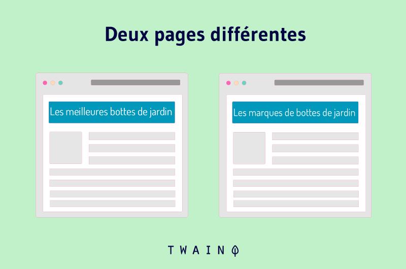 Deux pages différentes