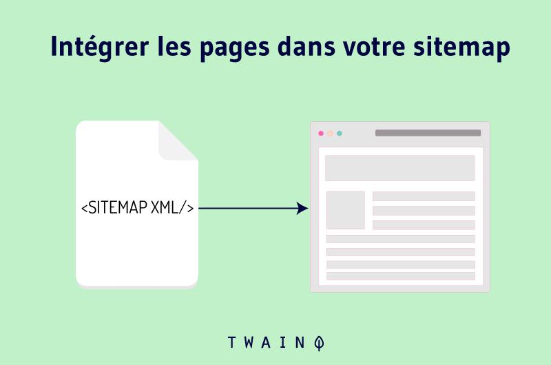 Integrer les pages dans votre sitemap