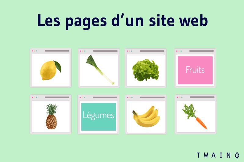 Les pages d'un site web
