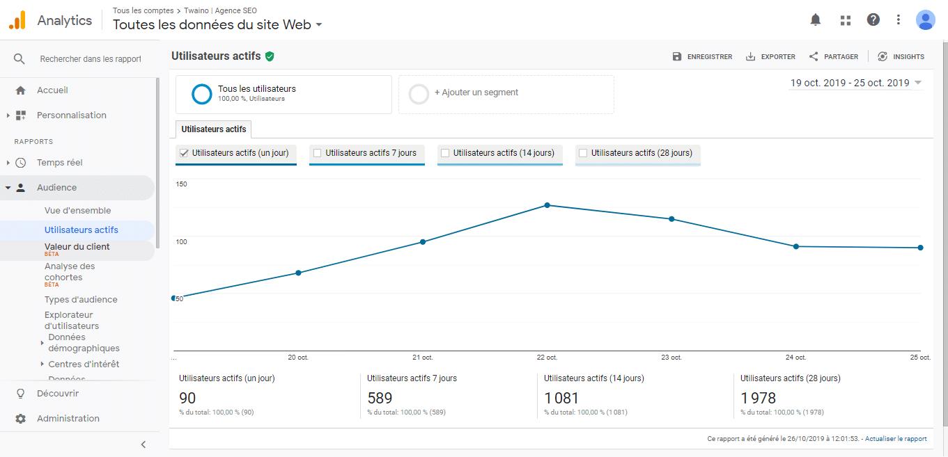 Nombre utilisateur actif