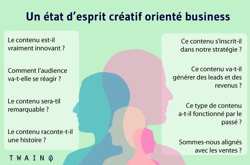 Un état d'esprit créatif orienté business
