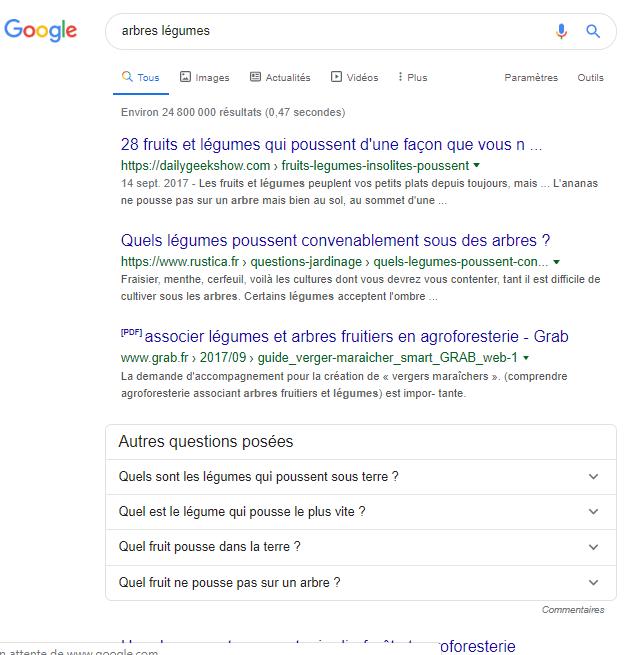 Opérateur Google arbres légumes
