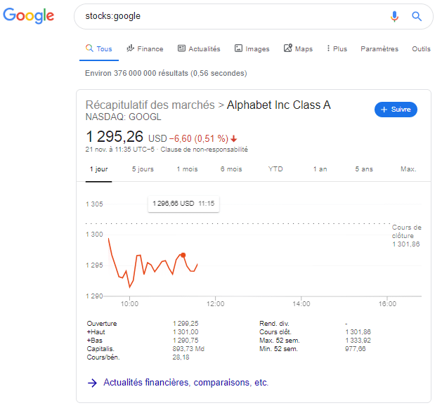 Stocks Google syntaxe