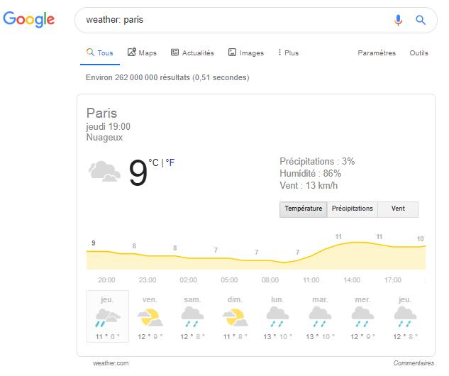 Weather Google operateur