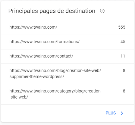 Principales pages de destinations des backlinks