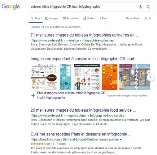 Utiliser les operateurs google