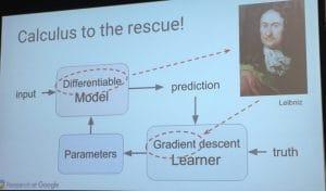 Le processus par lequel les machines d apprentissages automatiques s améliorent