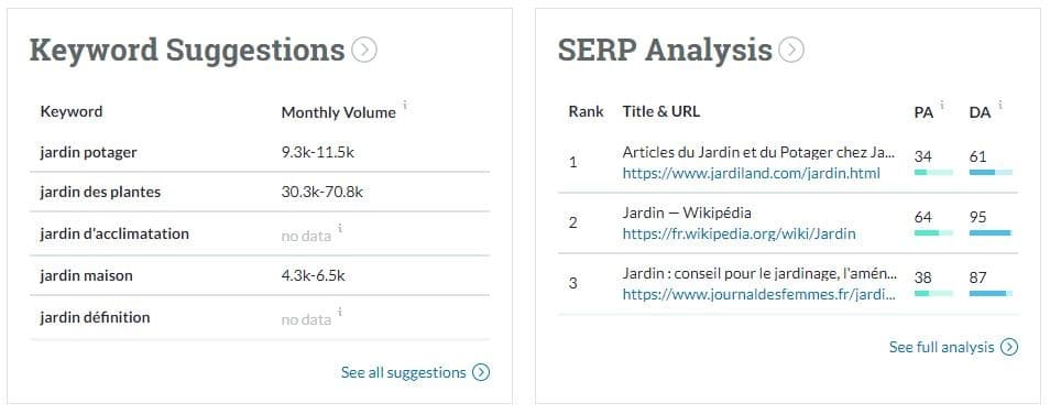 Suggestion de mots cles et analyse de SERPs avec Moz Keyword Explorer
