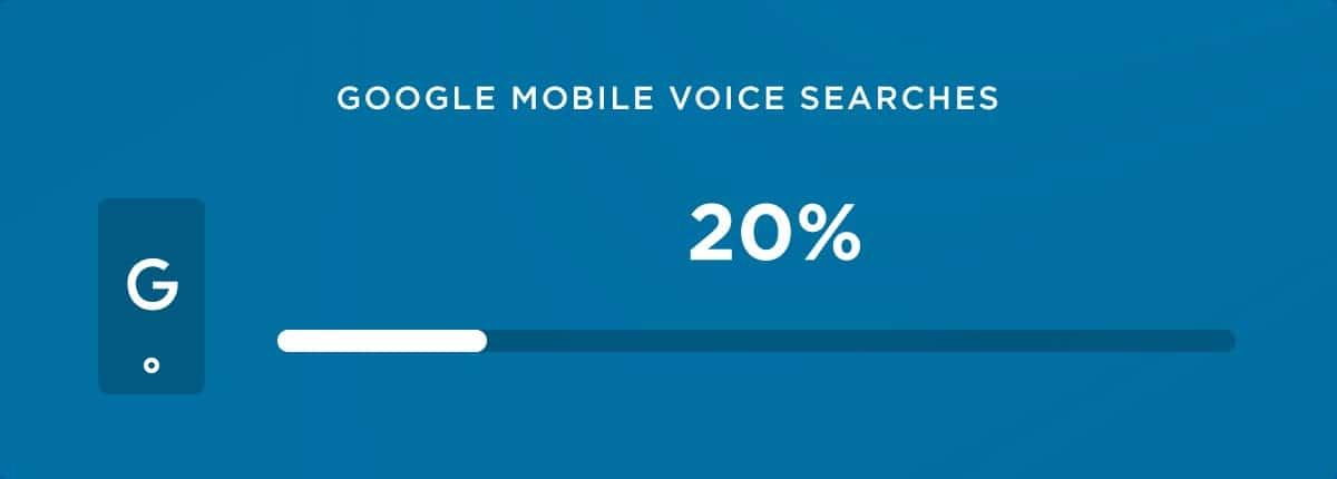 La plupart des recherches mobiles sont vocales
