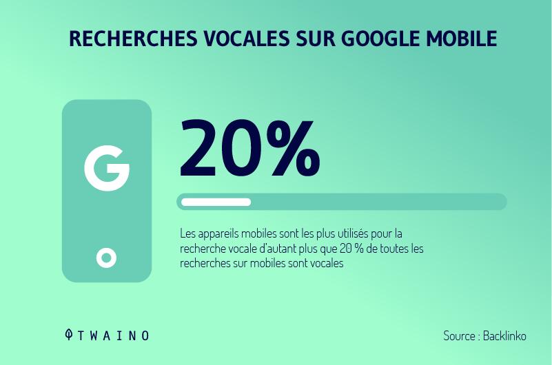 La-plupart-des-recherches-mobiles-sont-vocales