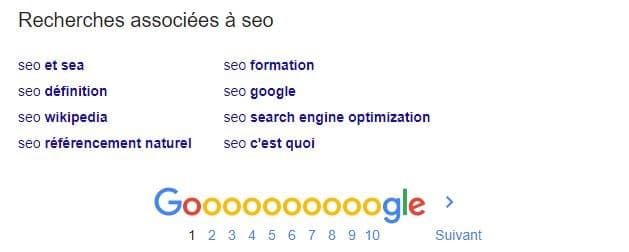 Les requetes associees de Google