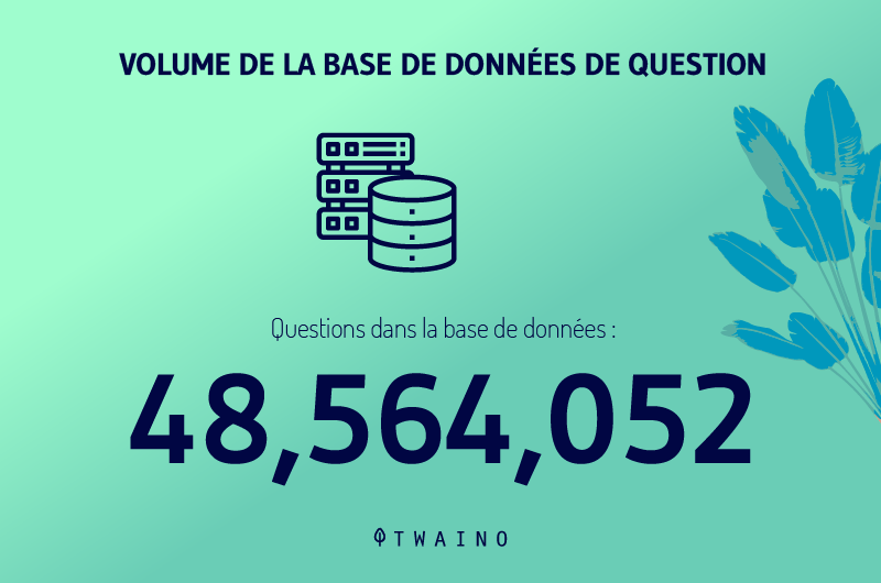 Volume-de-la-base-de-donneees-de-Question