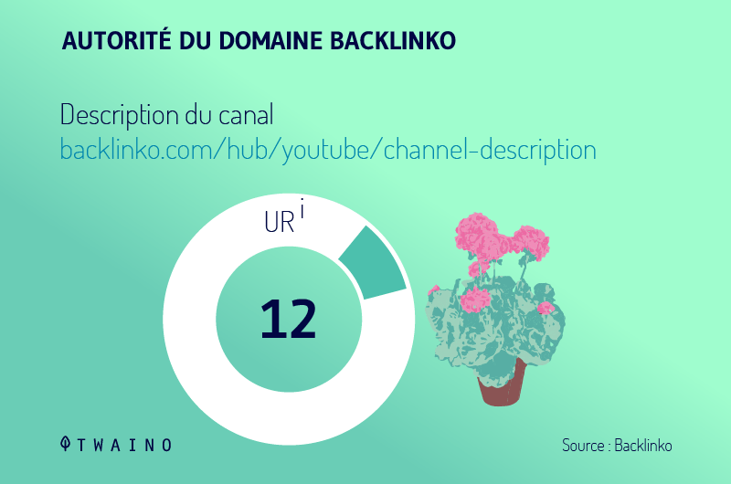 Autorite-du-domaine-backlinko-12