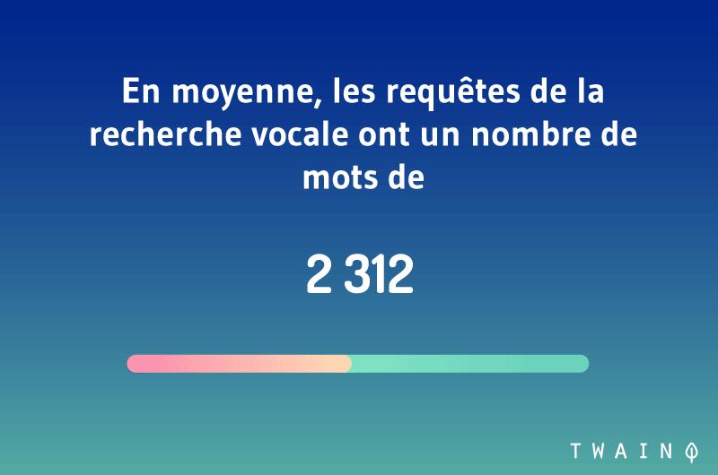 En moyenne les requêtes de la recherche vocale ont un nombre de 2312 mots