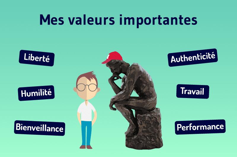 Mes valeurs importantes
