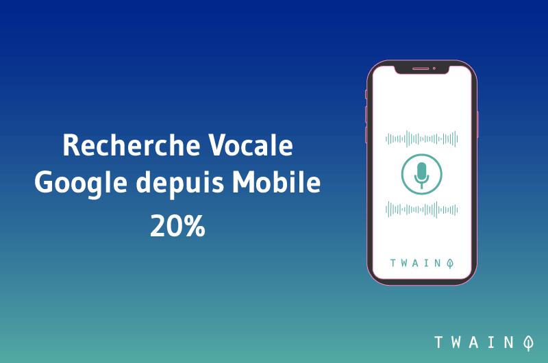Recherche Vocale Google depuis Mobile 20%