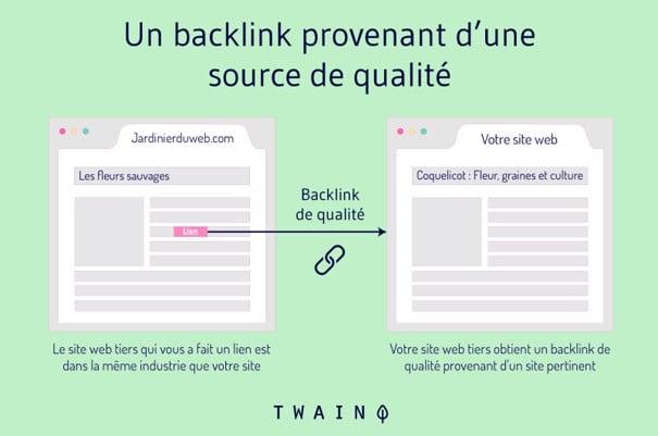 Backlink provenant d'une source de qualité
