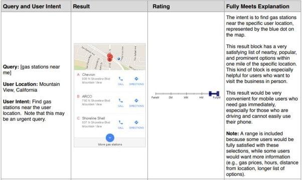 Exemple de Google sur l evalution de l intention de recherche