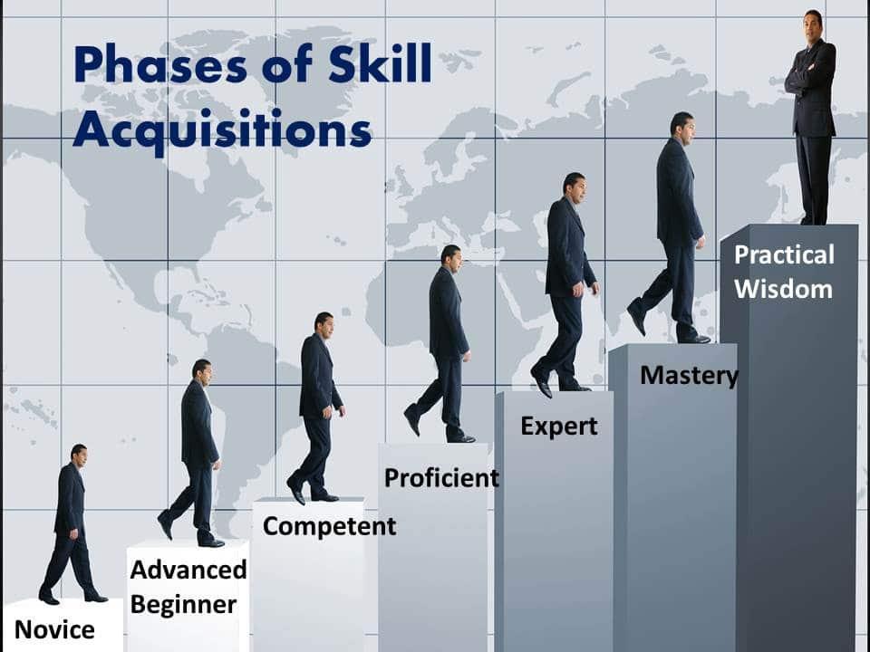 Les phases d acquisition de competence