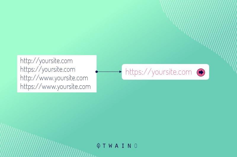 Differentes adresse d un site web